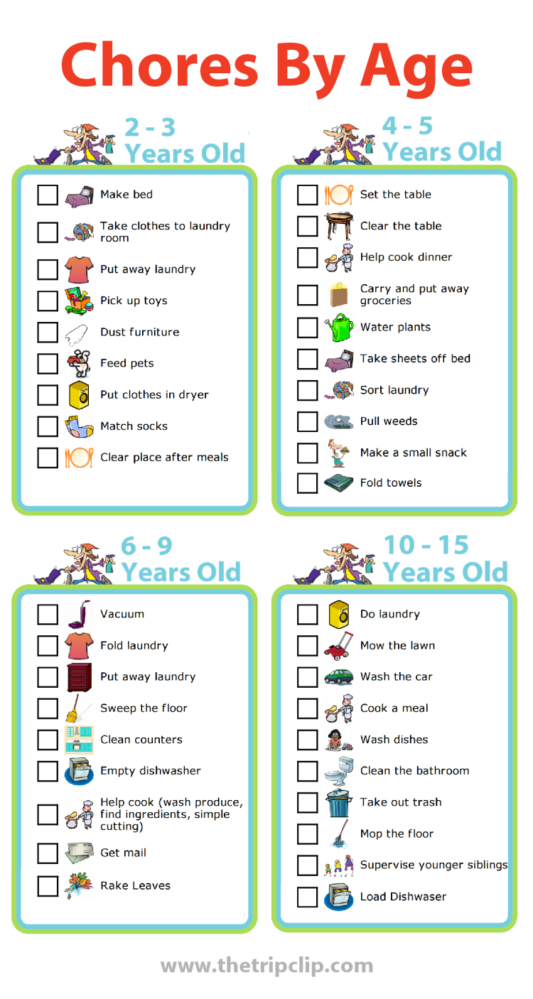 photograph about Free Printable Chore List named Totally free Printable: Chores By means of Age The Vacation Clip Web site Generate