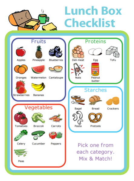 Your kids can pack a healthy lunch all by themselves with the Lunch Packing Checklist. You can choose the categories that make sense for your family, and customize the options to match your kids' tastes and the contents of your refrigerator.
