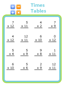 Help your kids prepare for the upcoming school year with some math practice. You can print addition, subtraction, multiplication, and division worksheets that are super easy, or super hard, or anything in-between.
