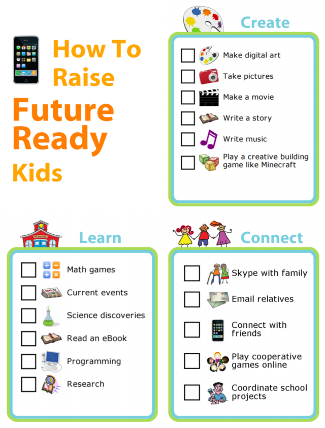 Instead of fighting screen time, think about how you can embrace it to help your kids learn the skills that they will undoubtedly need for future employment in our increasingly connected world!