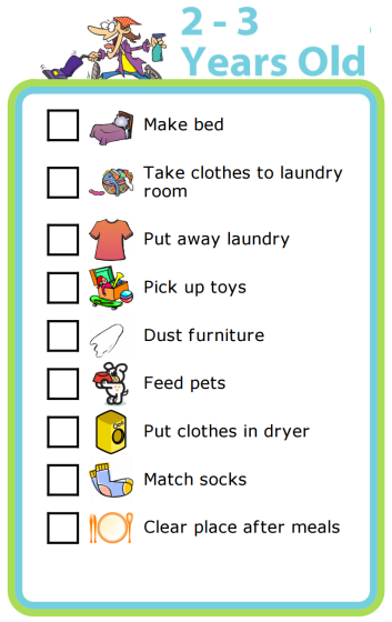 Use these age appropriate chore lists to create a chore chart that's just right for your kids. There are lots of good ideas here!