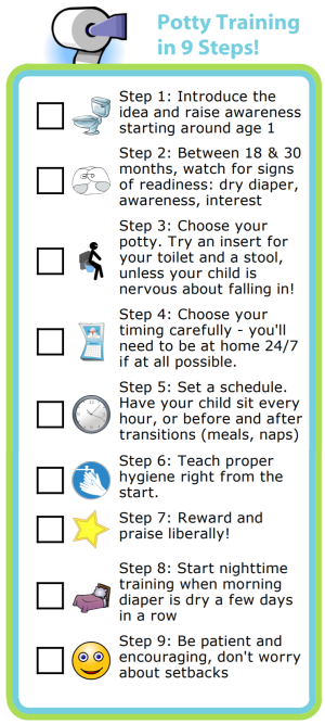 Potty training can be a stressful time - with these simple steps you can help your child learn this independent skill!