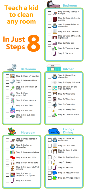 I created these lists to help my kids know exactly what I mean when I ask them to clean a room. They still don't really want to do the chores, but the grumbling lessens when they can at least see there is a beginning and an end to the jobs expected of them.
