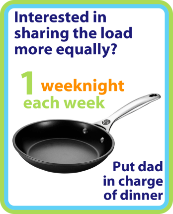 Have dad be in charge of dinner one weeknight each week – he plans it, shops for it, and fixes it. We started doing this 15 years ago, and this simple decision has had a surprising impact on how we run things at home.
