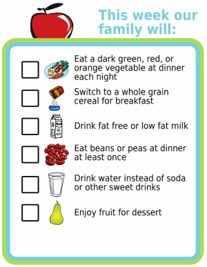Picture checklist with healthy eating ideas for your family