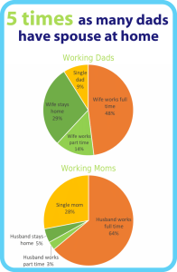 working-moms-vs-working-dads